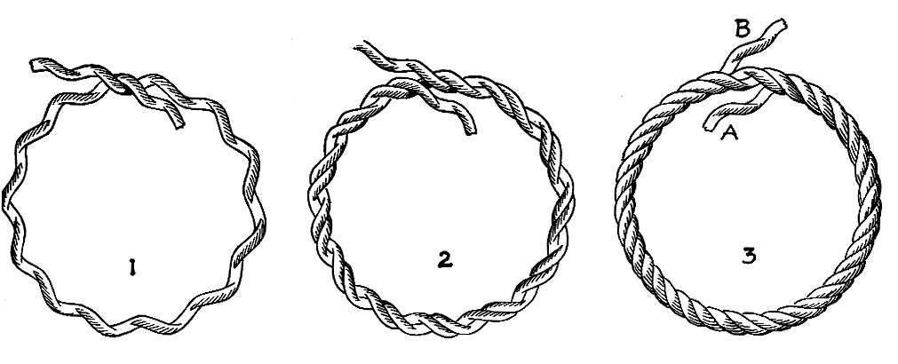 Wire Rope Splice - Dolgular.com